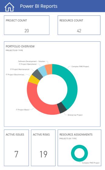 PowerApp-PowerBI-Reports